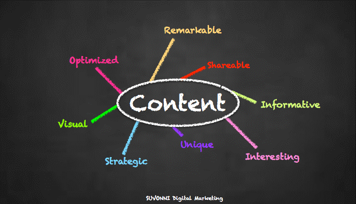 Ingredients that make your content striking